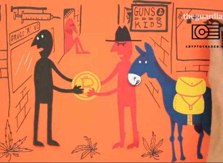 VIDEO: De ultieme uitleg van Bitcoin in Nederlands